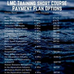 Short Course Payment Plan Options